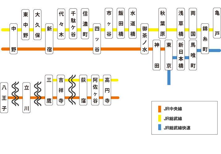 中央線、総武線 | 貸事務所ドットコム東京