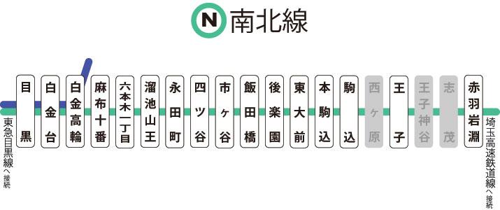 東京メトロ南北線の路線図を参考にする